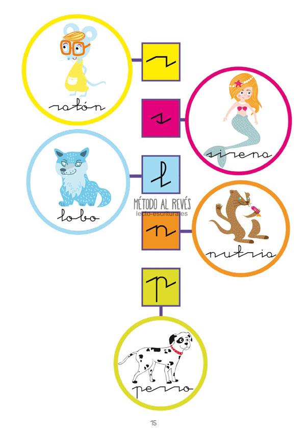 consonantes método lectoescritura al revés