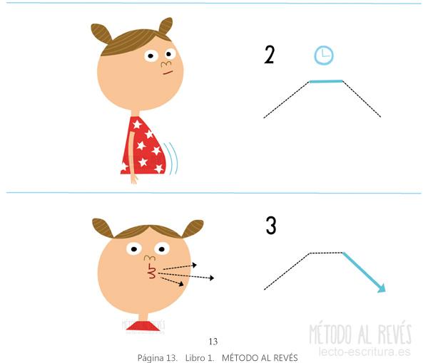 ejercicios respiración niños