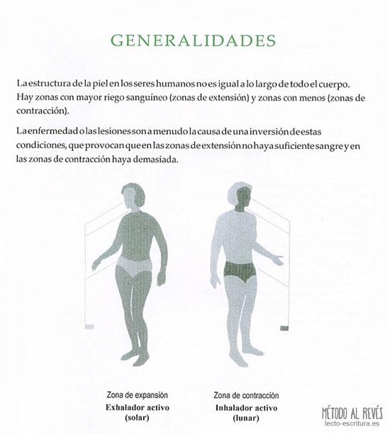 terlusologia generalidades